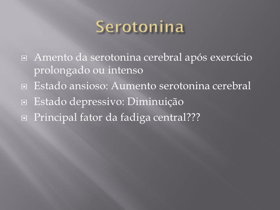 Serotonina Amento da serotonina cerebral após exercício prolongado ou intenso. Estado ansioso: Aumento serotonina cerebral.