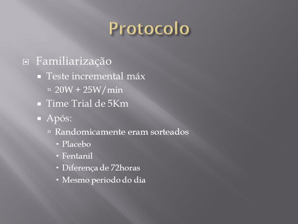 Protocolo Familiarização Teste incremental máx Time Trial de 5Km Após: