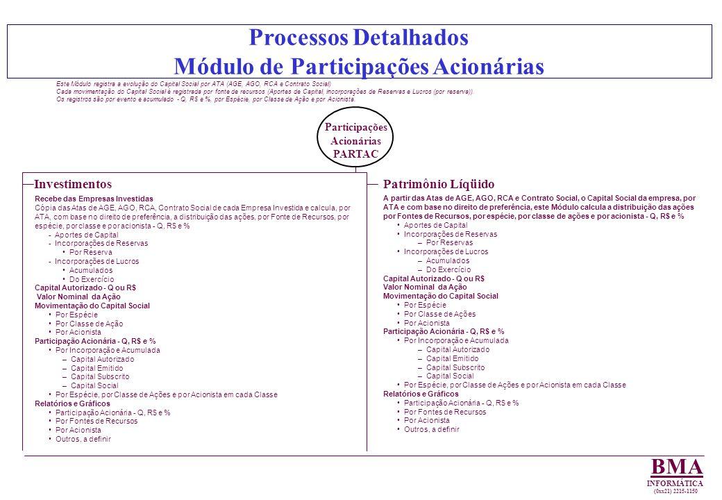 Módulo de Participações Acionárias
