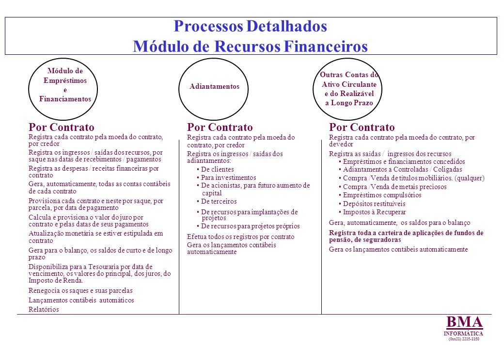 Módulo de Recursos Financeiros