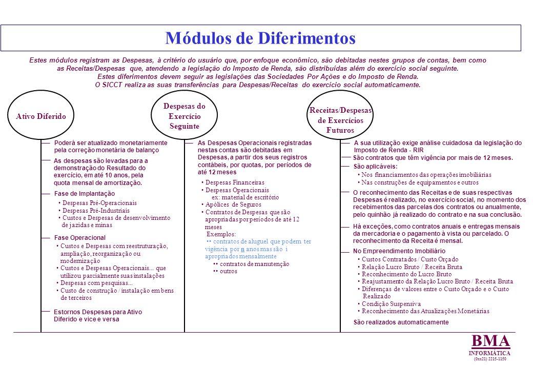 Módulos de Diferimentos
