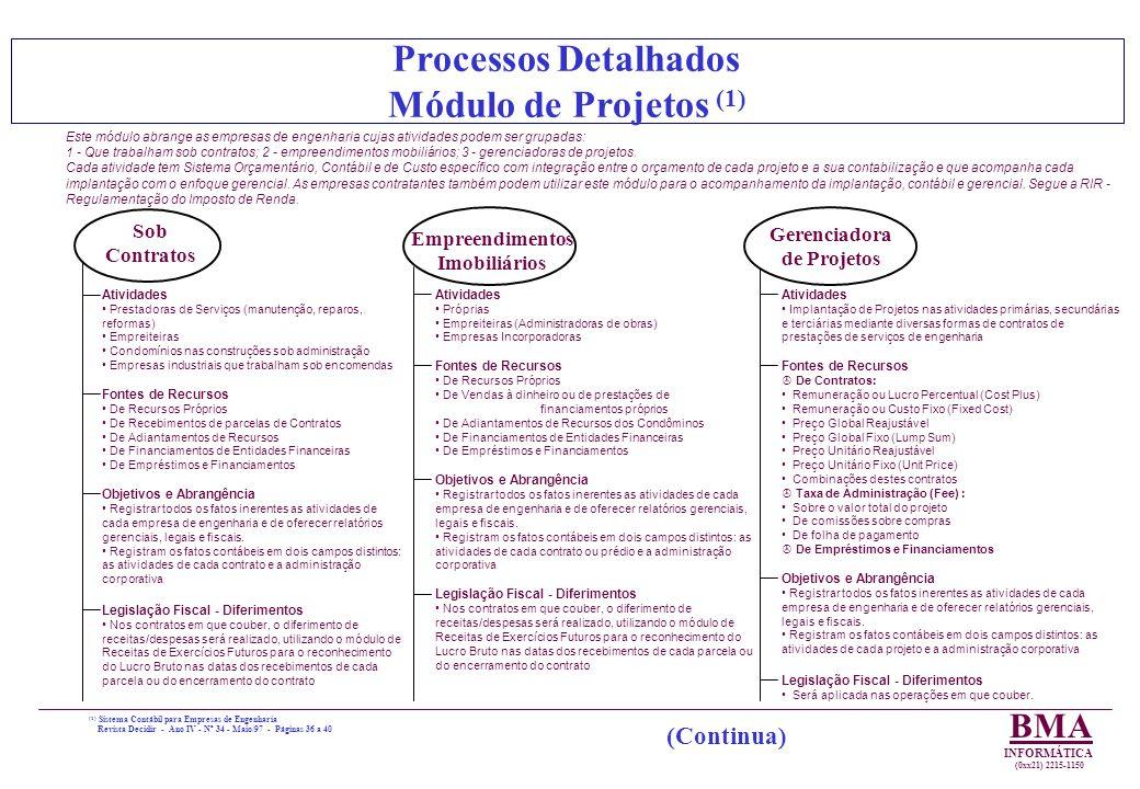Processos Detalhados Módulo de Projetos (1)