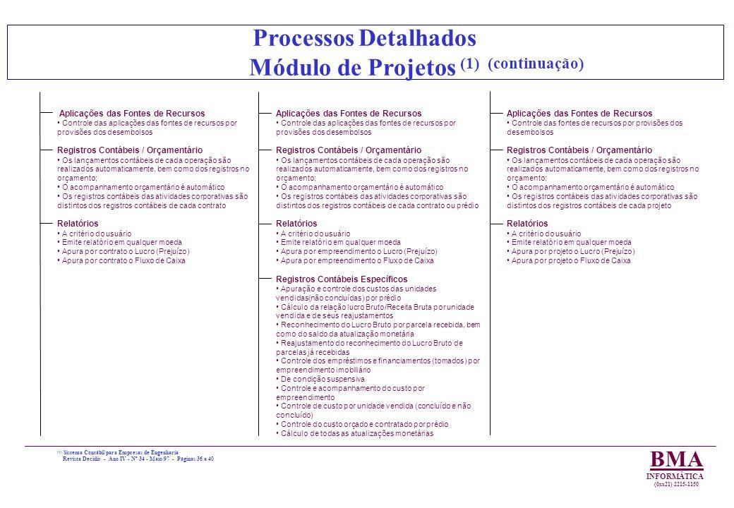 Módulo de Projetos (1) (continuação)