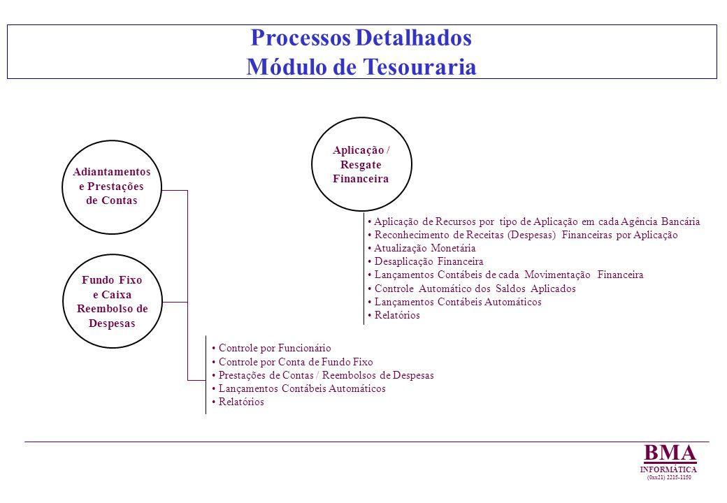 Processos Detalhados Módulo de Tesouraria