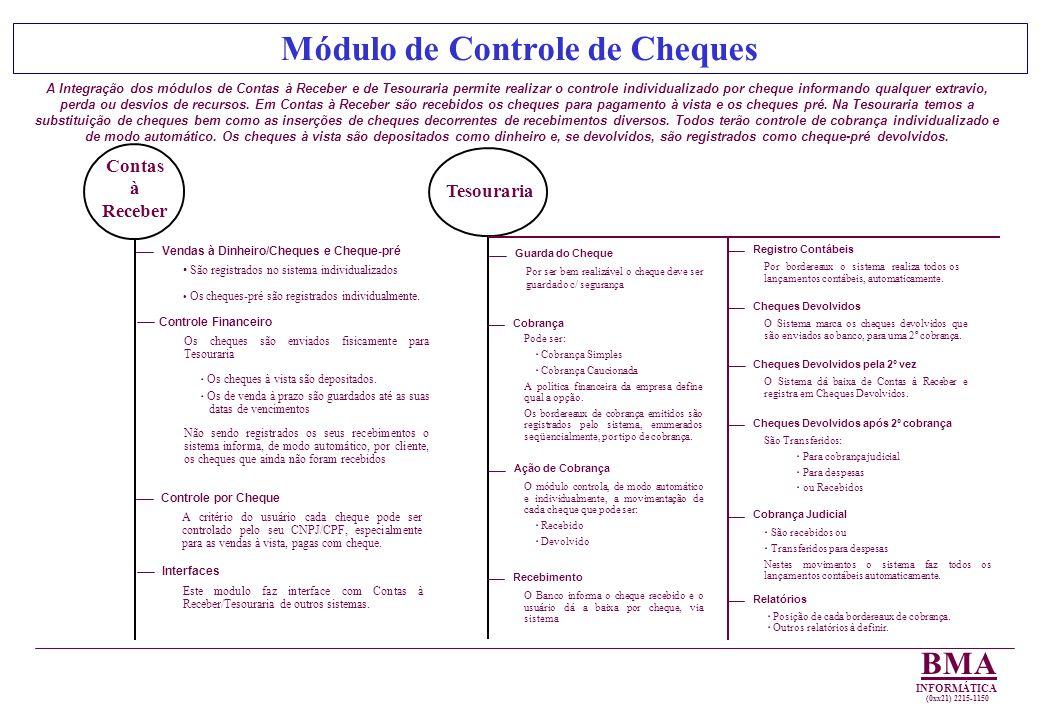 Módulo de Controle de Cheques