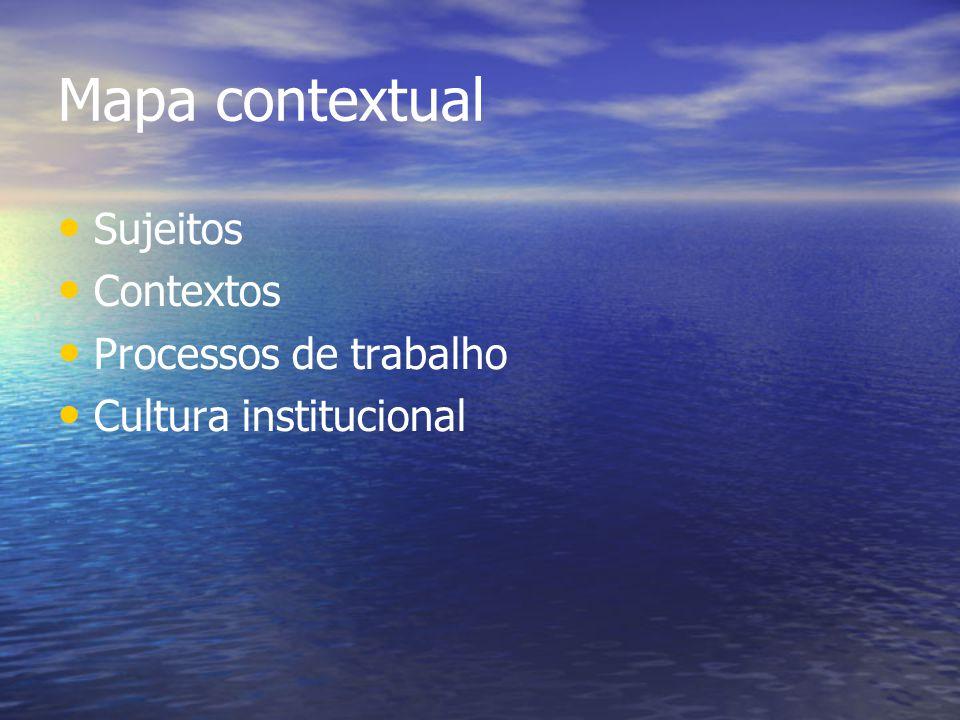 Mapa contextual Sujeitos Contextos Processos de trabalho