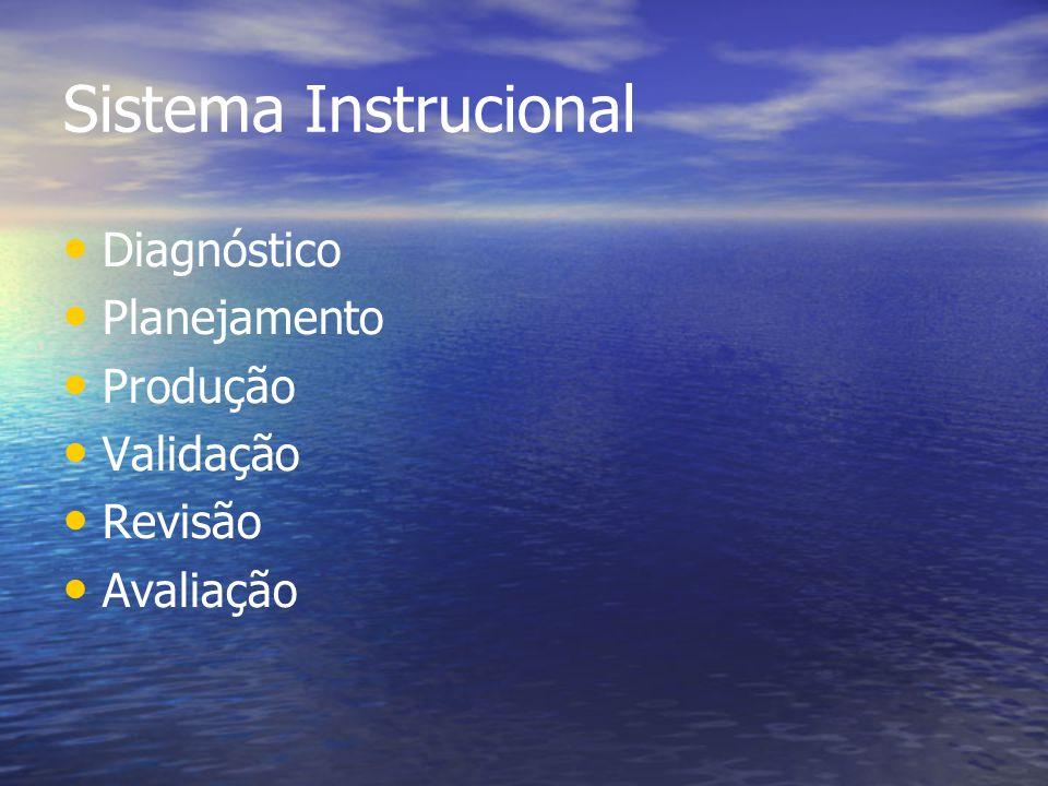 Sistema Instrucional Diagnóstico Planejamento Produção Validação