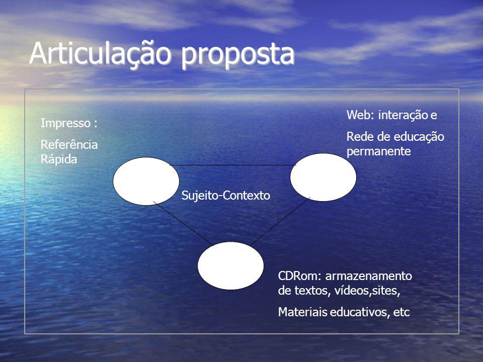 Articulação proposta Web: interação e Impresso :