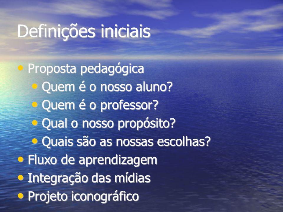 Definições iniciais Proposta pedagógica Quem é o nosso aluno