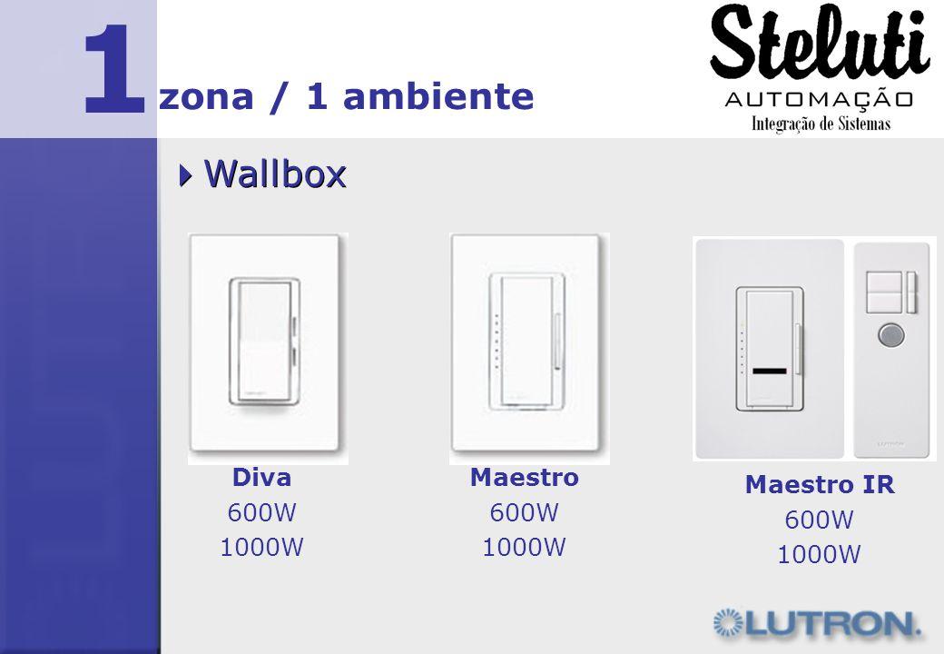 1 zona / 1 ambiente Wallbox Diva 600W 1000W Maestro 600W 1000W