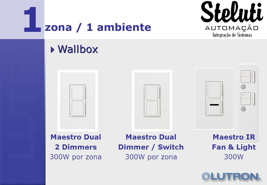 1 zona / 1 ambiente Wallbox Maestro Dual 2 Dimmers 300W por zona