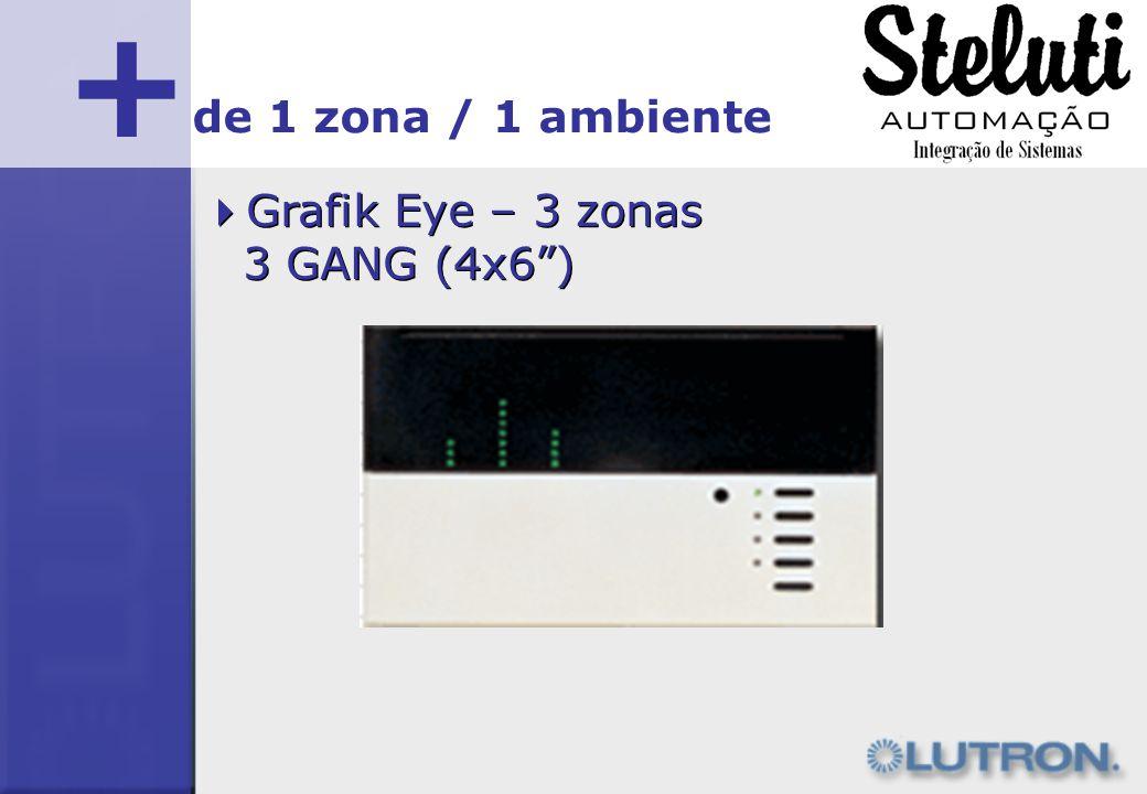 + de 1 zona / 1 ambiente Grafik Eye – 3 zonas 3 GANG (4x6 )