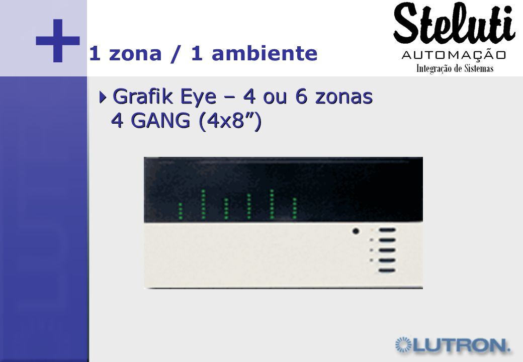 + 1 zona / 1 ambiente Grafik Eye – 4 ou 6 zonas 4 GANG (4x8 )