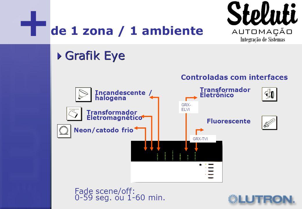 + de 1 zona / 1 ambiente Grafik Eye Fade scene/off: