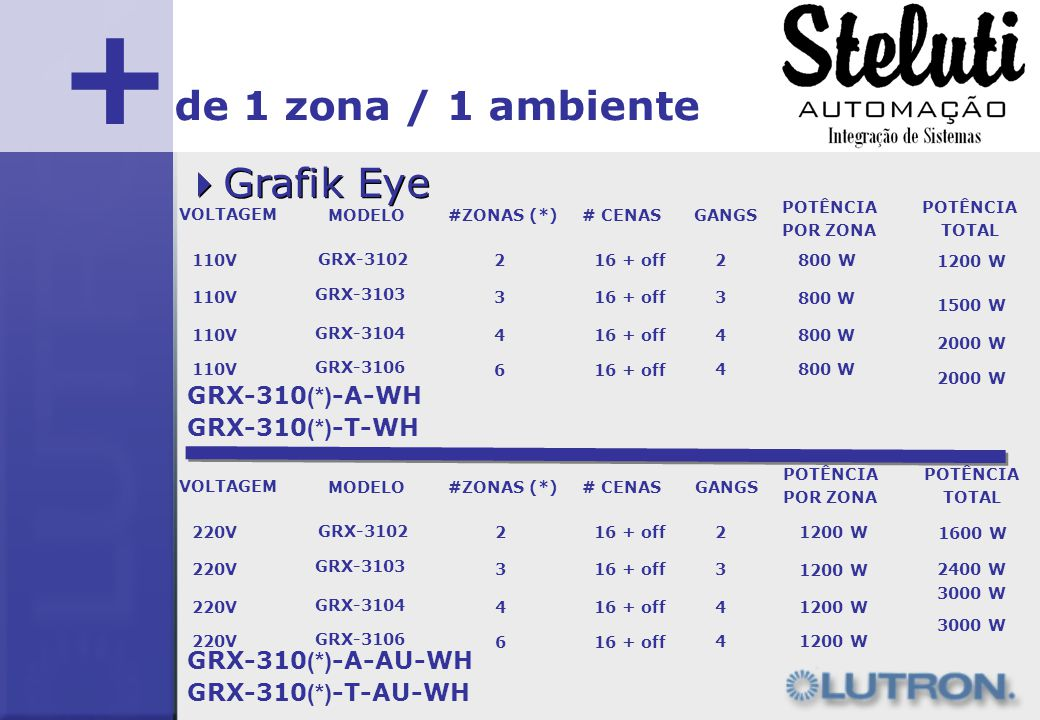 + de 1 zona / 1 ambiente Grafik Eye GRX-310(*)-A-WH GRX-310(*)-T-WH