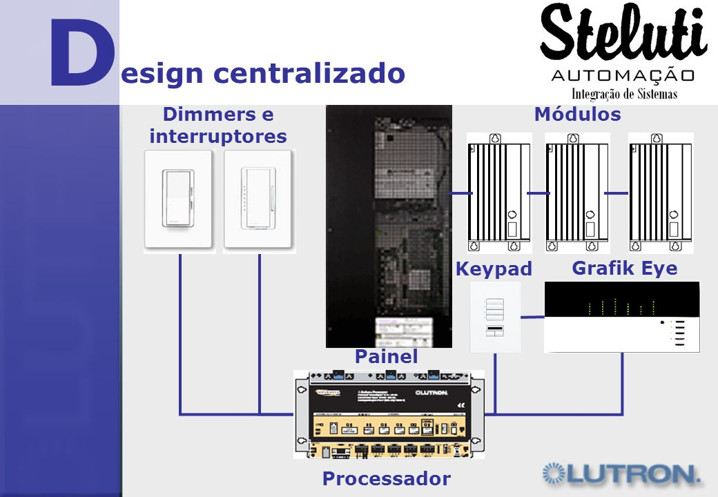 Dimmers e interruptores