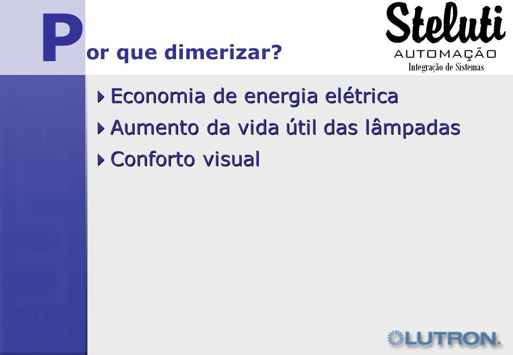 P or que dimerizar Economia de energia elétrica