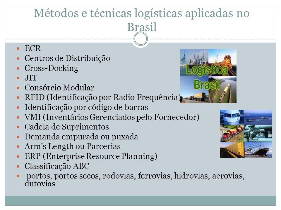 Métodos e técnicas logísticas aplicadas no Brasil