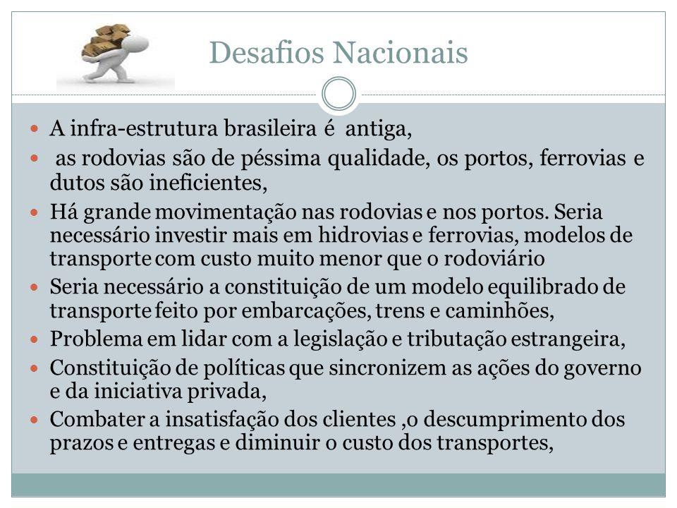 Desafios Nacionais A infra-estrutura brasileira é antiga,