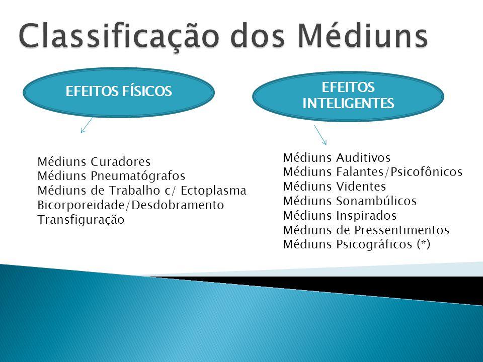 Classificação dos Médiuns
