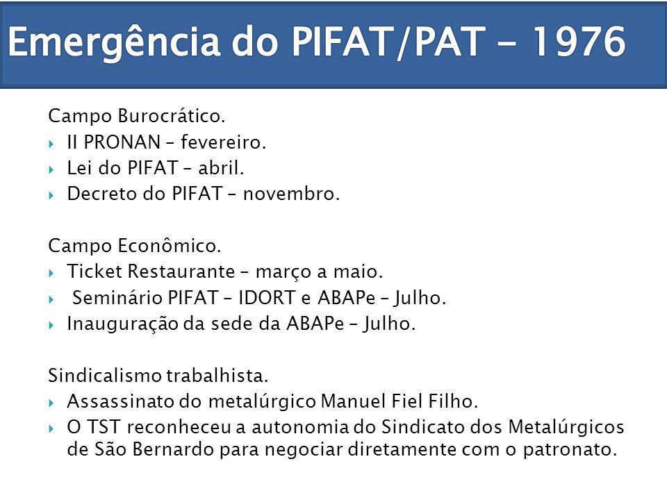 Emergência do PIFAT/PAT - 1976