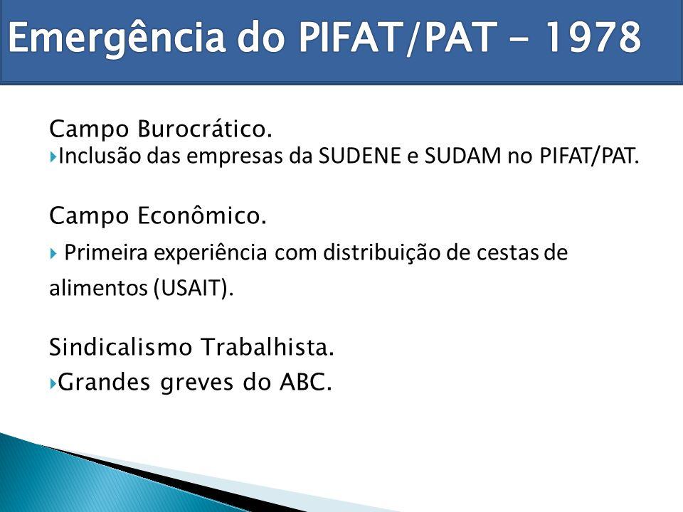 Emergência do PIFAT/PAT - 1978