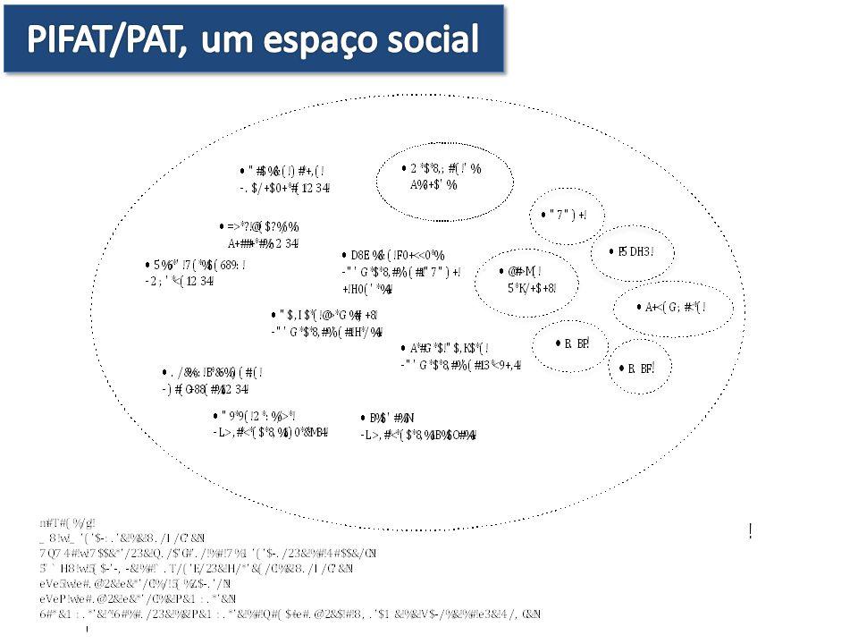 PIFAT/PAT, um espaço social