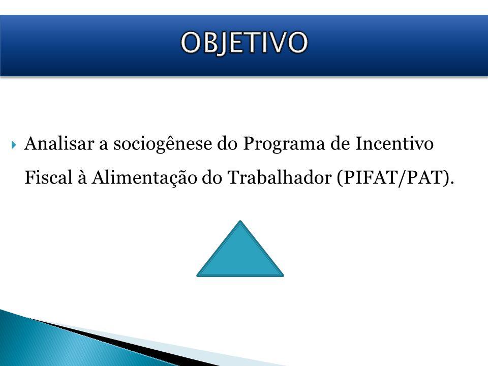 OBJETIVO Analisar a sociogênese do Programa de Incentivo Fiscal à Alimentação do Trabalhador (PIFAT/PAT).