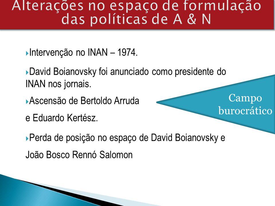 Alterações no espaço de formulação das políticas de A & N
