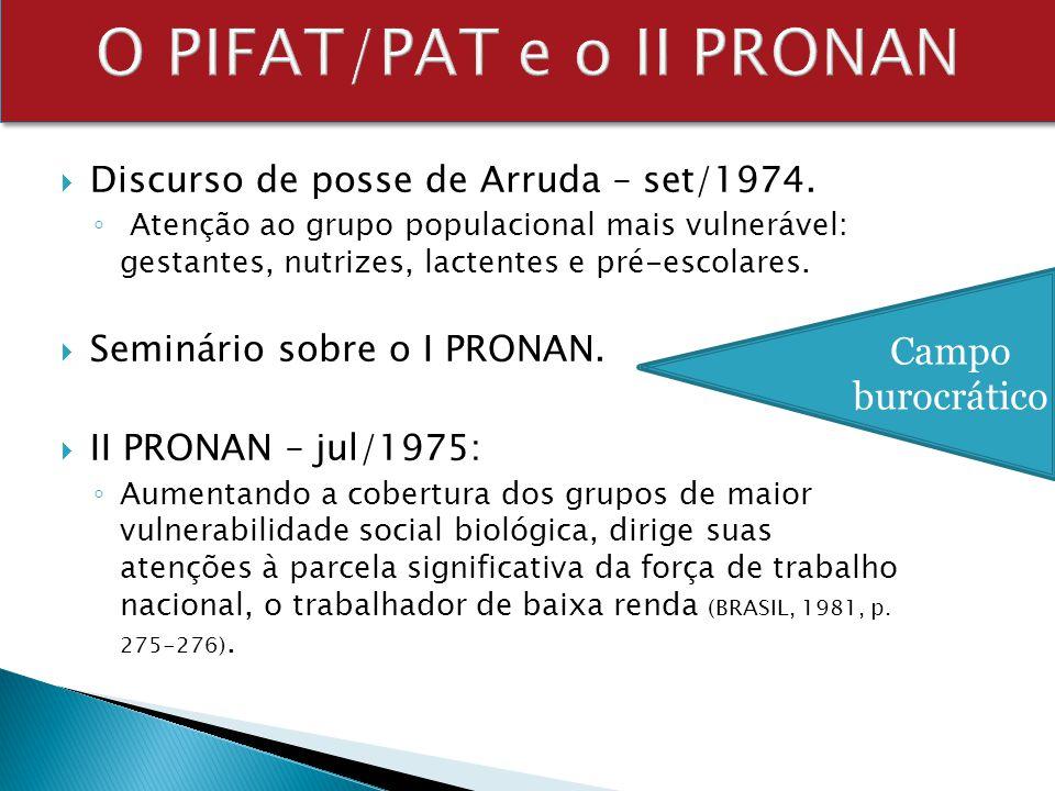 O PIFAT/PAT e o II PRONAN