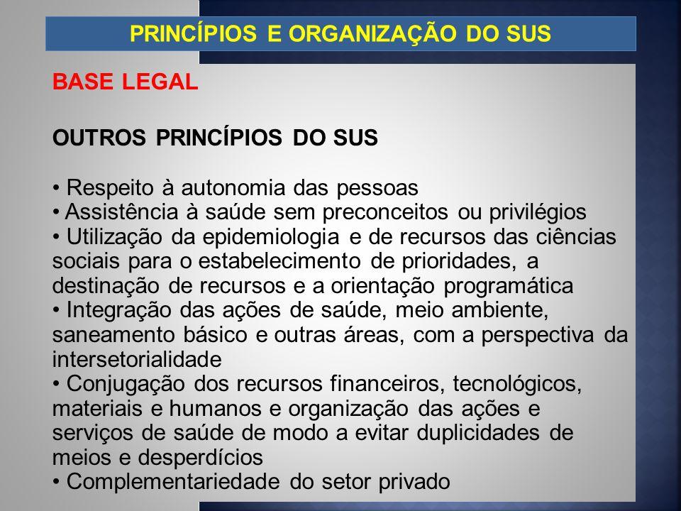 PRINCÍPIOS E ORGANIZAÇÃO DO SUS