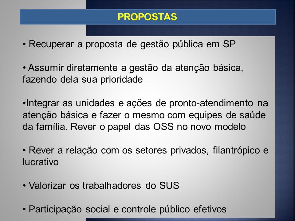 PROPOSTAS Recuperar a proposta de gestão pública em SP. Assumir diretamente a gestão da atenção básica, fazendo dela sua prioridade.