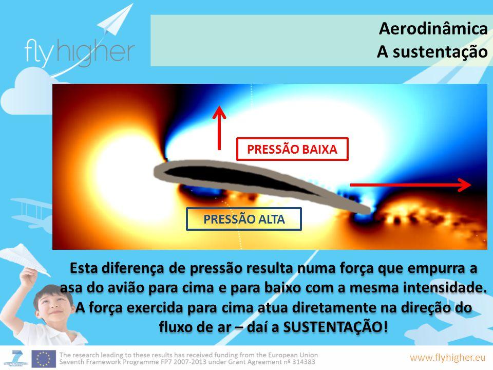 Aerodinâmica A sustentação