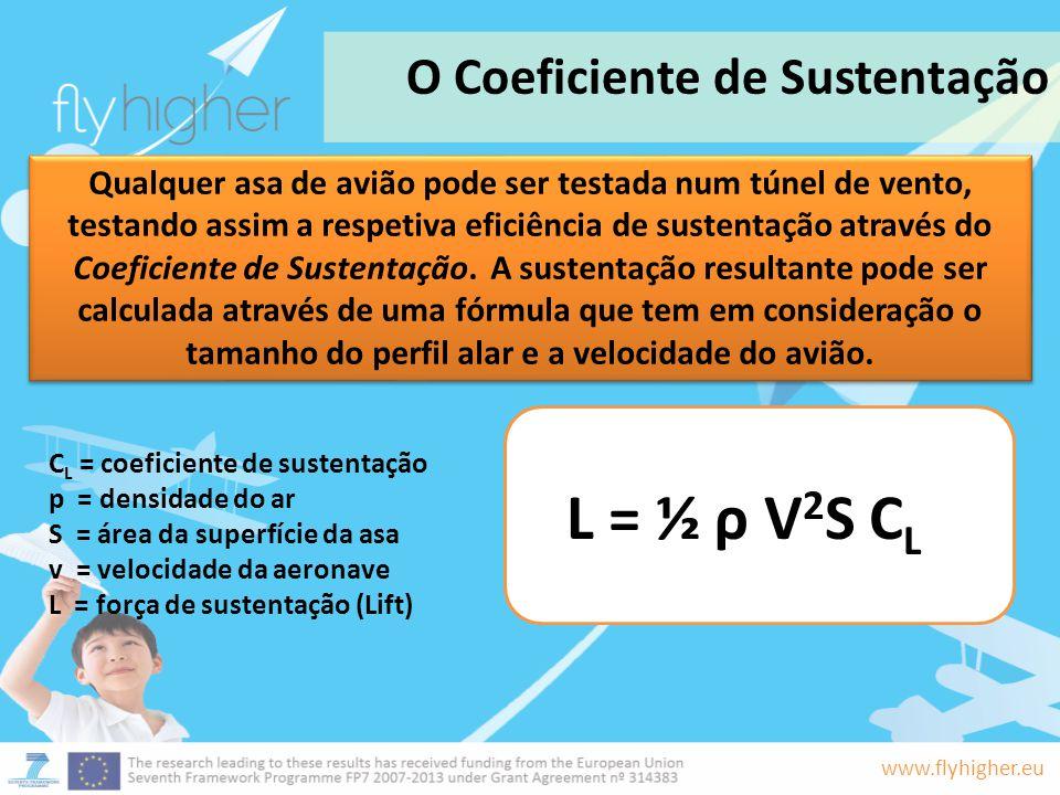 L = ½ ρ V2S CL O Coeficiente de Sustentação