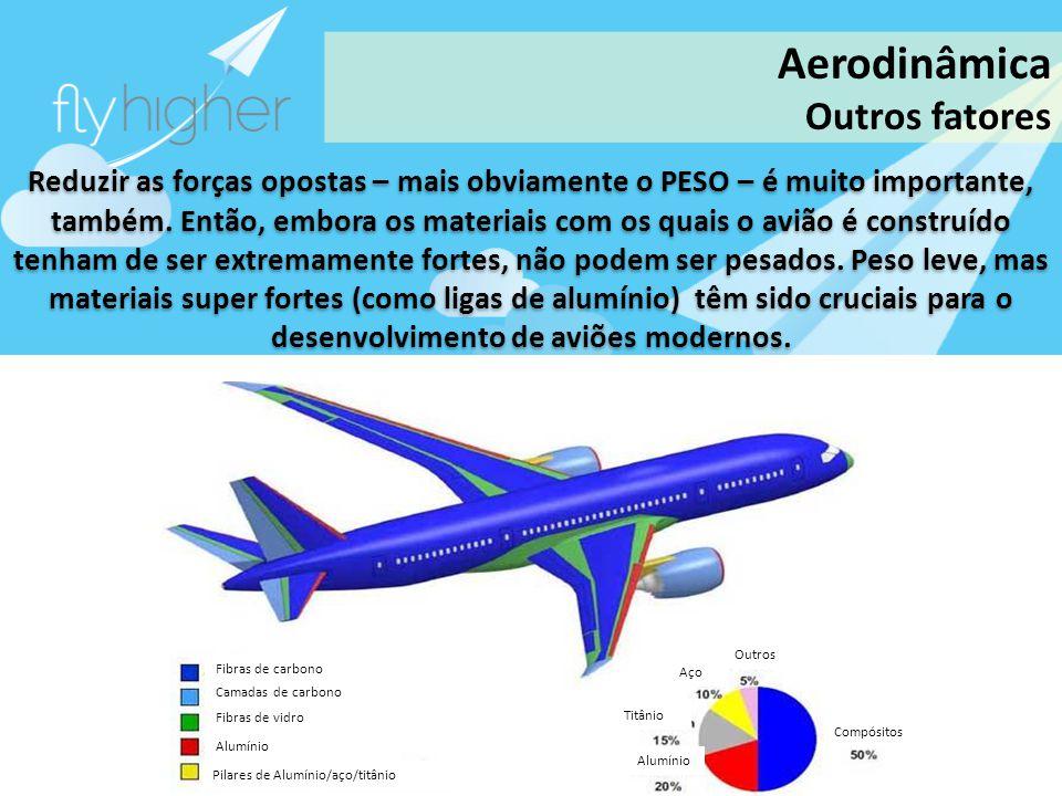 Aerodinâmica Outros fatores