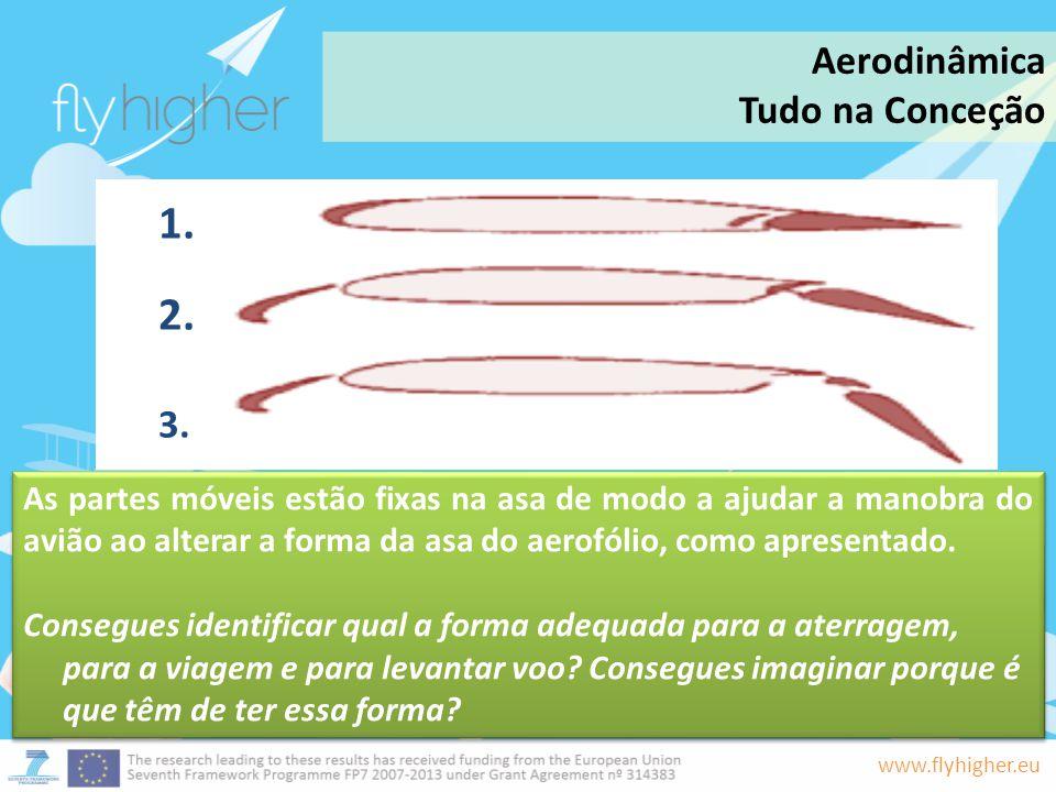 1. 2. Aerodinâmica Tudo na Conceção 3.