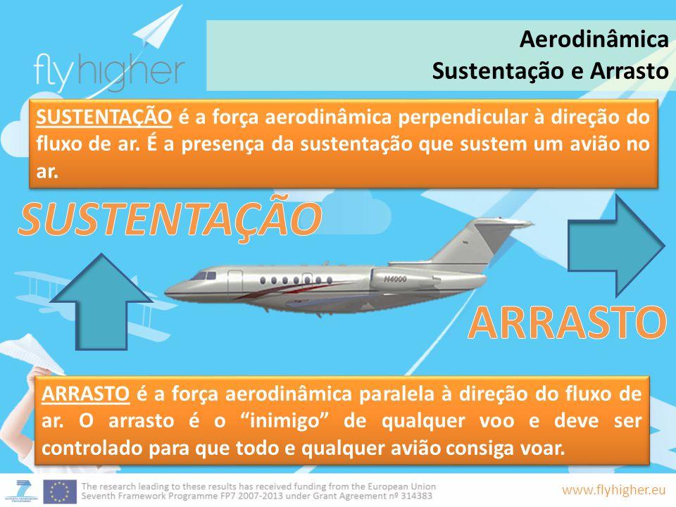 SUSTENTAÇÃO ARRASTO Aerodinâmica Sustentação e Arrasto