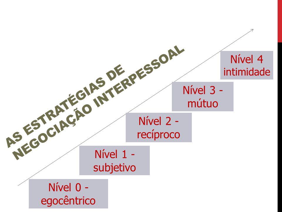 AS ESTRATÉGIAS DE NEGOCIAÇÃO INTERPESSOAL