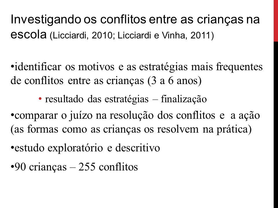Investigando os conflitos entre as crianças na escola (Licciardi, 2010; Licciardi e Vinha, 2011)