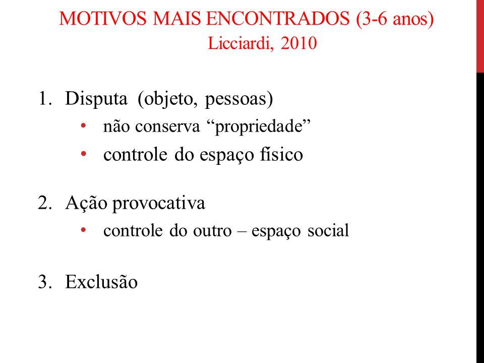Motivos mais encontrados (3-6 anos) Licciardi, 2010