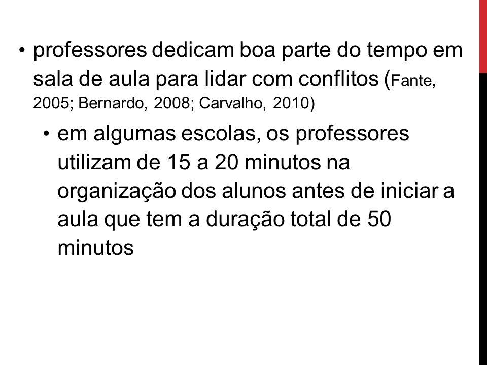 professores dedicam boa parte do tempo em sala de aula para lidar com conflitos (Fante, 2005; Bernardo, 2008; Carvalho, 2010)