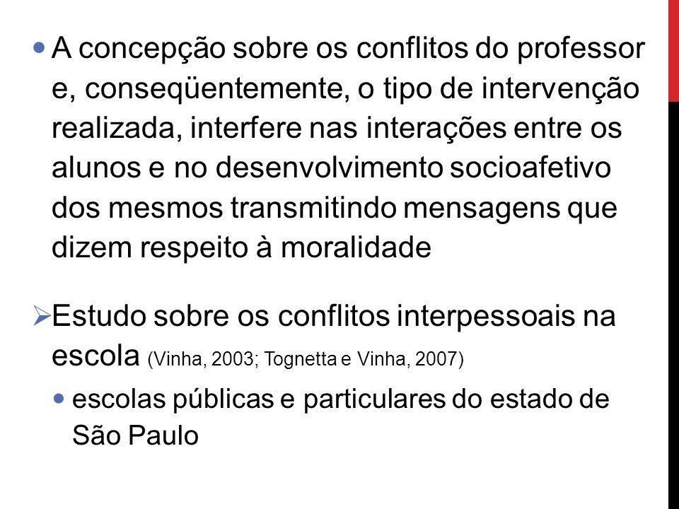 A concepção sobre os conflitos do professor e, conseqüentemente, o tipo de intervenção realizada, interfere nas interações entre os alunos e no desenvolvimento socioafetivo dos mesmos transmitindo mensagens que dizem respeito à moralidade