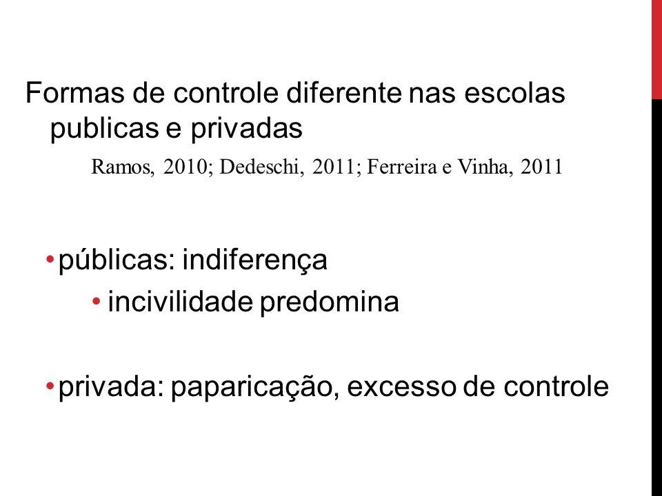 Formas de controle diferente nas escolas publicas e privadas