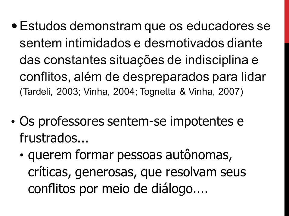 Estudos demonstram que os educadores se sentem intimidados e desmotivados diante das constantes situações de indisciplina e conflitos, além de despreparados para lidar (Tardeli, 2003; Vinha, 2004; Tognetta & Vinha, 2007)