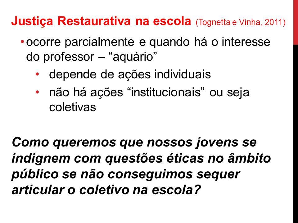 Justiça Restaurativa na escola (Tognetta e Vinha, 2011)