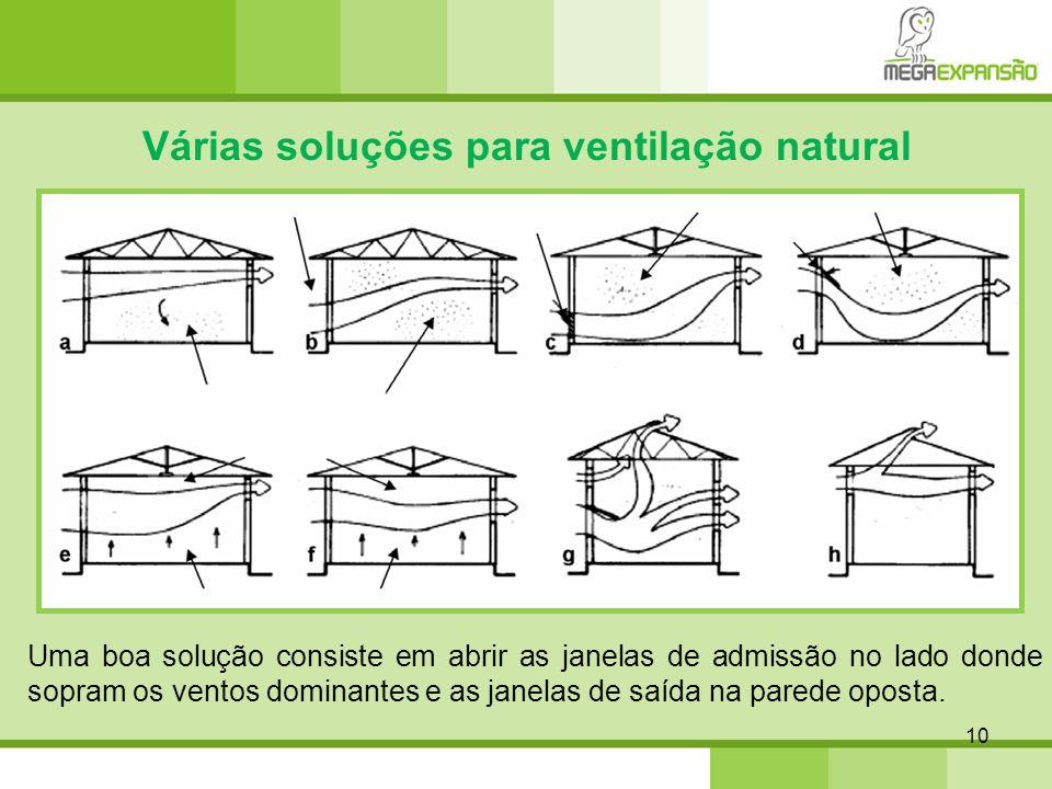 Várias soluções para ventilação natural