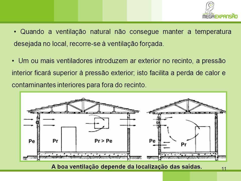 • Quando a ventilação natural não consegue manter a temperatura desejada no local, recorre-se à ventilação forçada.