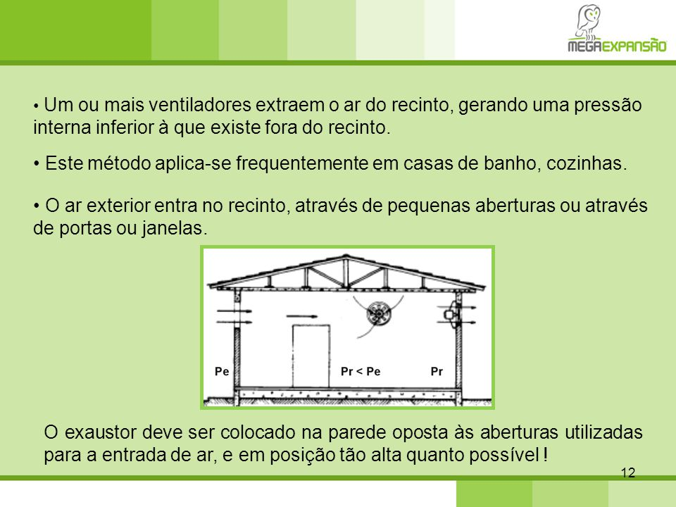 • Este método aplica-se frequentemente em casas de banho, cozinhas.