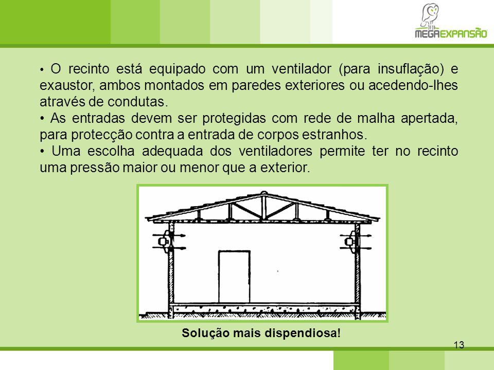 • O recinto está equipado com um ventilador (para insuflação) e exaustor, ambos montados em paredes exteriores ou acedendo-lhes através de condutas.
