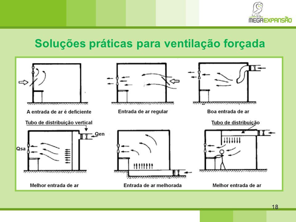 Soluções práticas para ventilação forçada